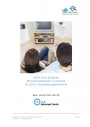 TITEL_factsfigures_Q4-2012_AGOF_facts figures_uelektronik_ch