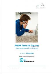 TITEL_factsfigures_computer