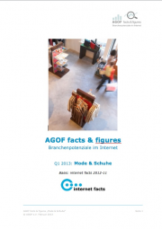 TITEL_factsfigures_mode