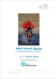 TITEL_factsfigures_sport