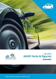 AGOF-ff-Titel_automobil