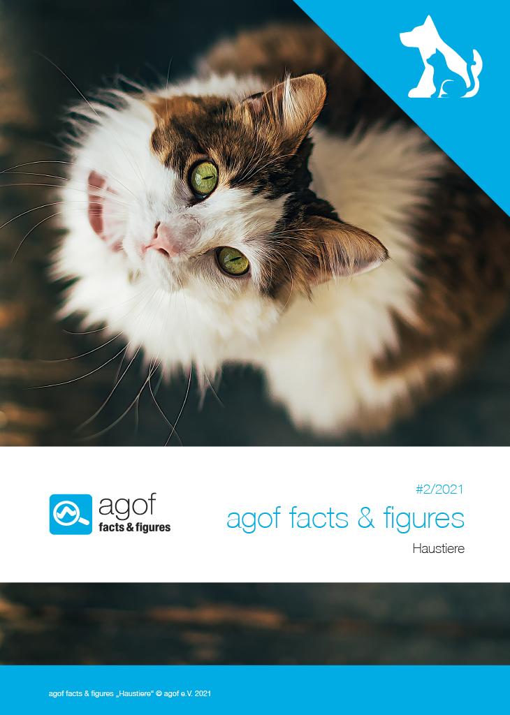 TITEL_factsfigures_2021_Haustiere
